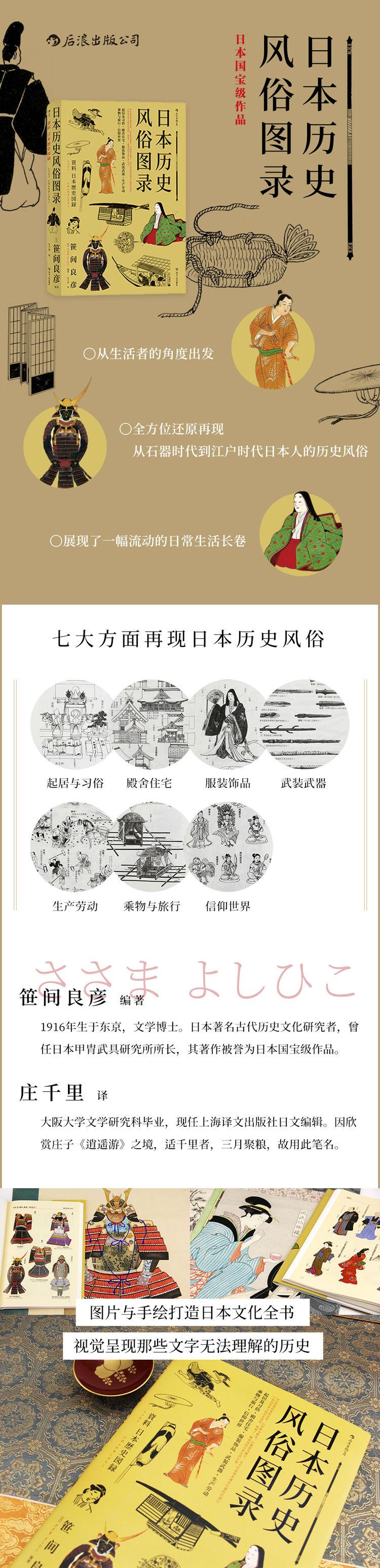 日本歴史風俗図録